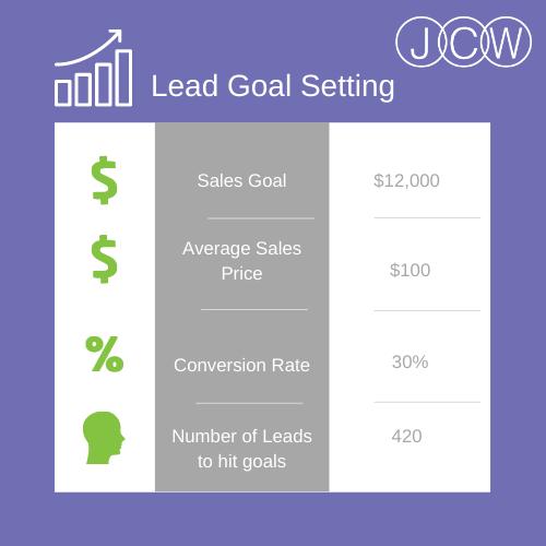 Lead Goal Setting